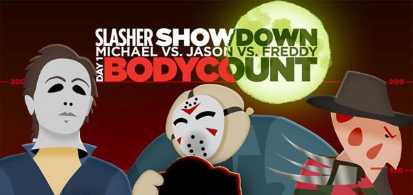 Slasher Showdown